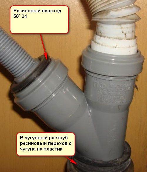 Подключение стиральной машины к чугунной трубе