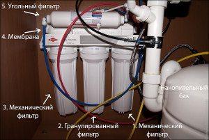 Фильтр для воды на трубах