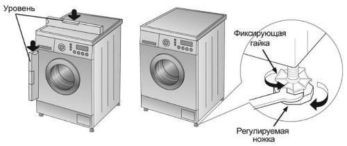 Выровнять стиральную машину