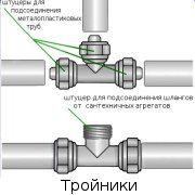 Тройники для труб