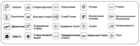Значки стиральных машин Ардо