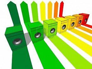 Надежные стиральные машины
