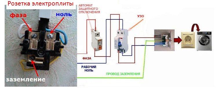 Подключение стиральной машины к электричеству