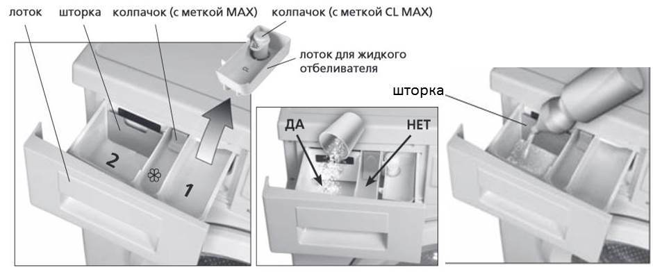 порошкоприемник стиральной машины Atlant