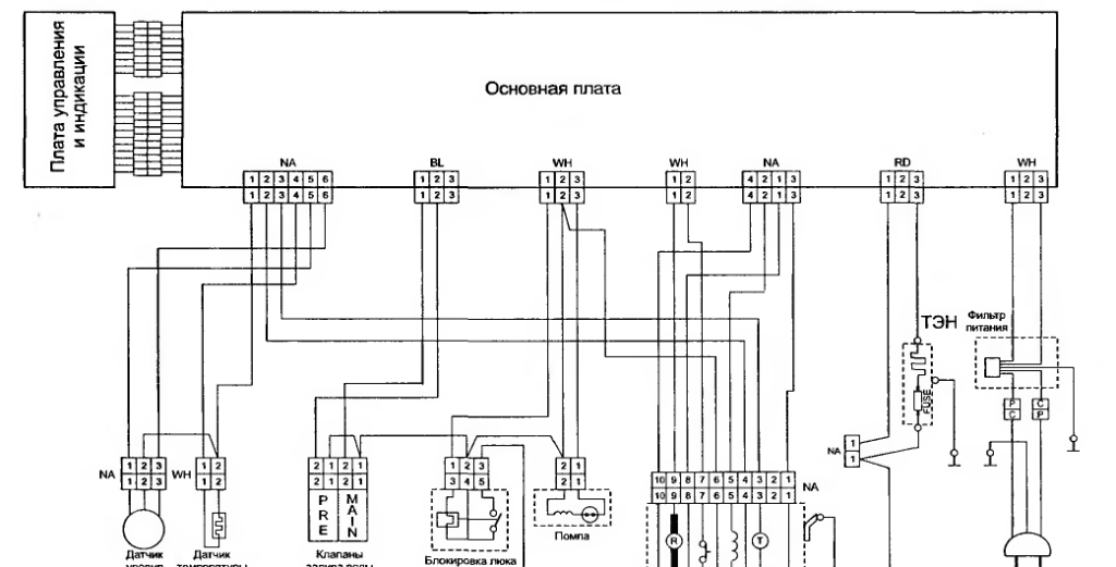 электронный модуль стиральной машины