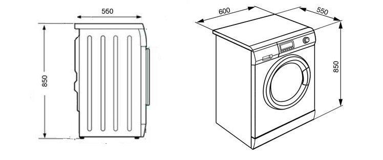 габариты стиральной машины с фронтальной загрузкой