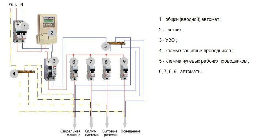 схема организации сети с заземлением
