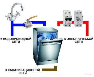 Установка стиральной машины розетка