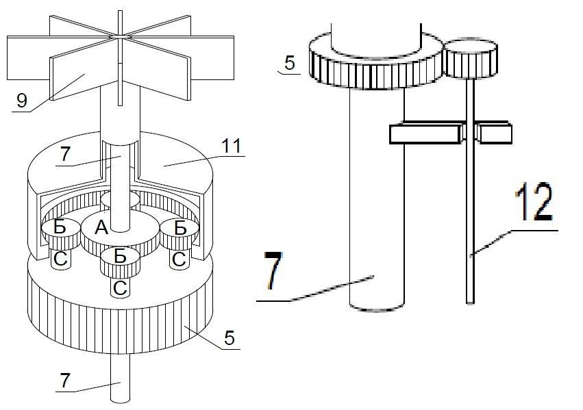 редуктор ветрогенератора