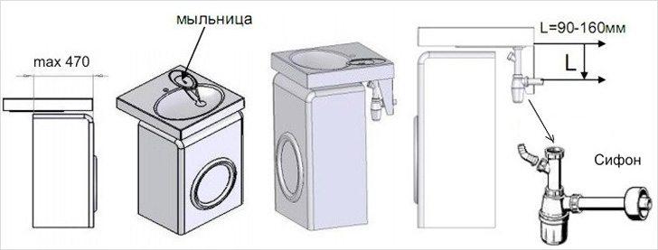 стиральная машина под мойкой