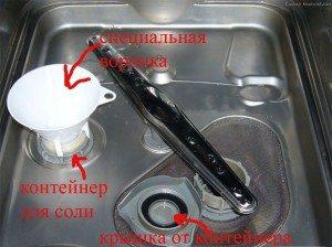 соль для посудомоечной машинки