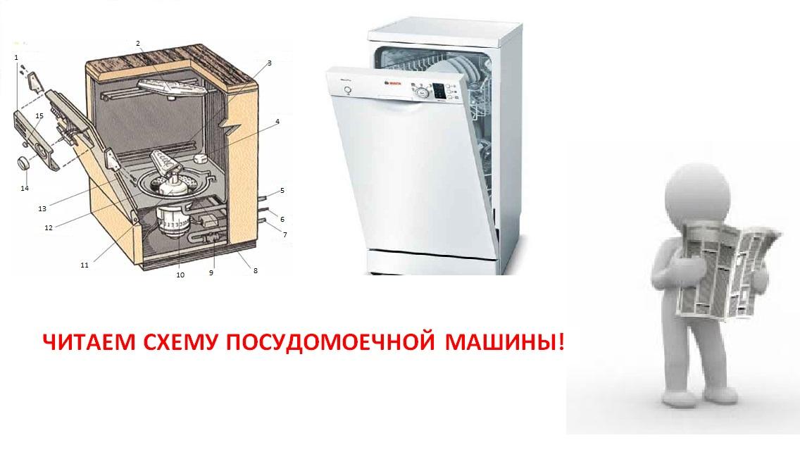 Схемы посудомоечных машин