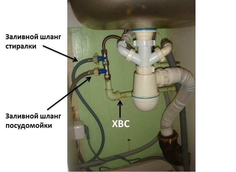 подключение посудомоечной машины и стиральной