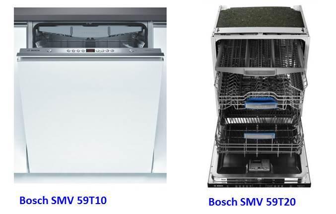 посудомоечная машина 60 см