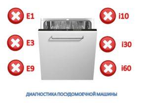 диагностика посудомоечной машины