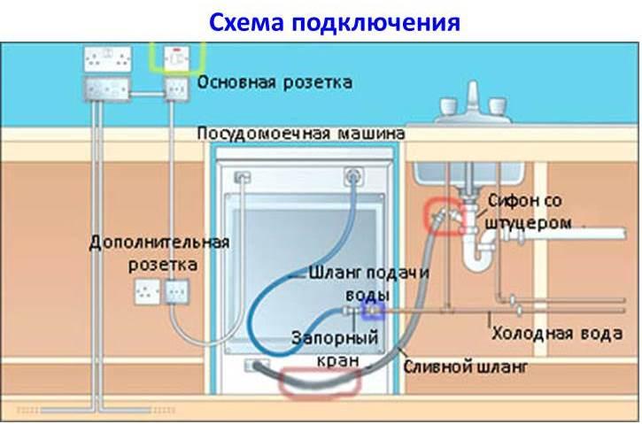 схема подключения пмм
