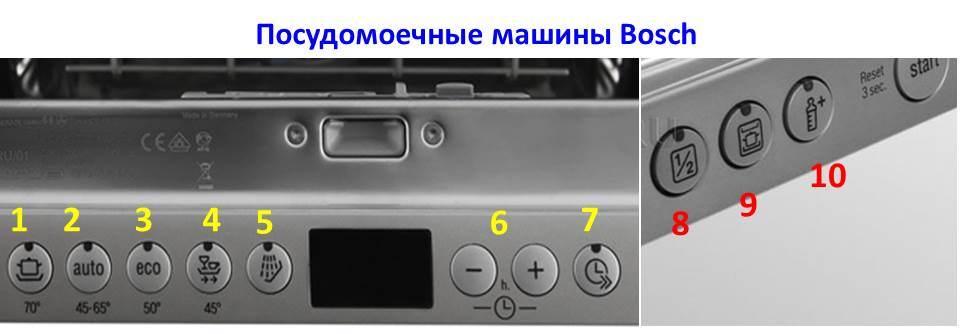 панель управления посудомойки Bosch