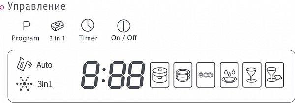Обозначения на посудомоечной машине