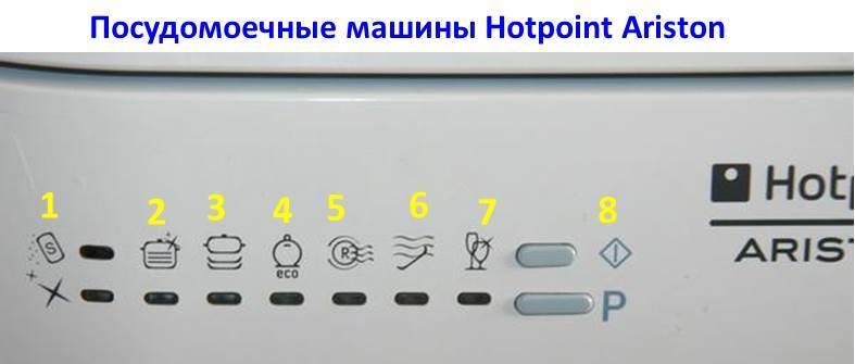 панель управления посудомойки Ariston