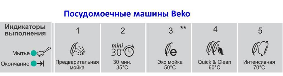 панель управления посудомойки Beko