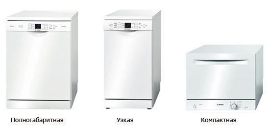 Какой ширины бывают посудомоечные машины?