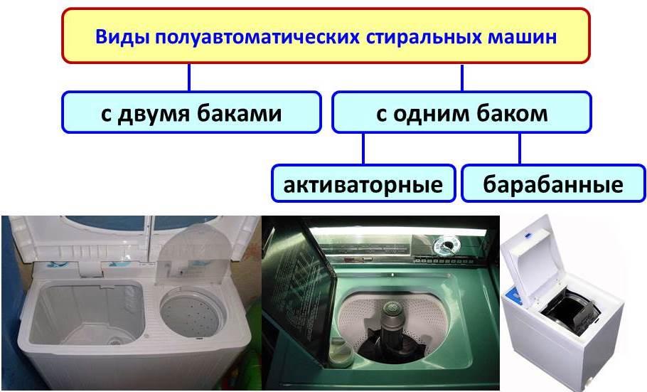 Стиральная машина полуавтомат - плюсы и минусы (обзор)