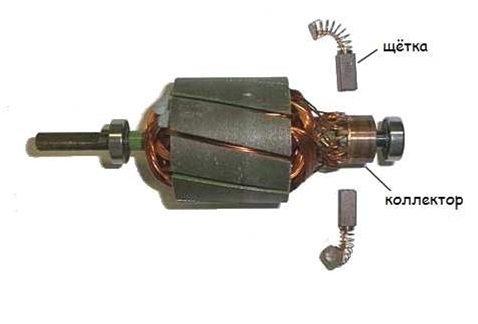 коллектор и щетки двигателя стиральной машины