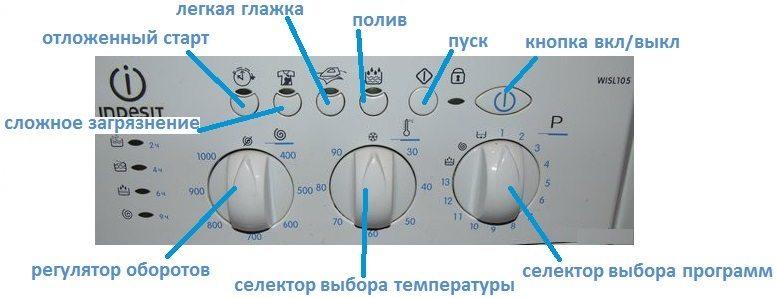 панель управления машины Индезит