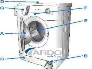 устройство стиральной машинки Ардо