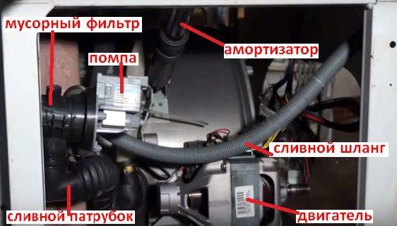 под днищем стиральной машины Аристон
