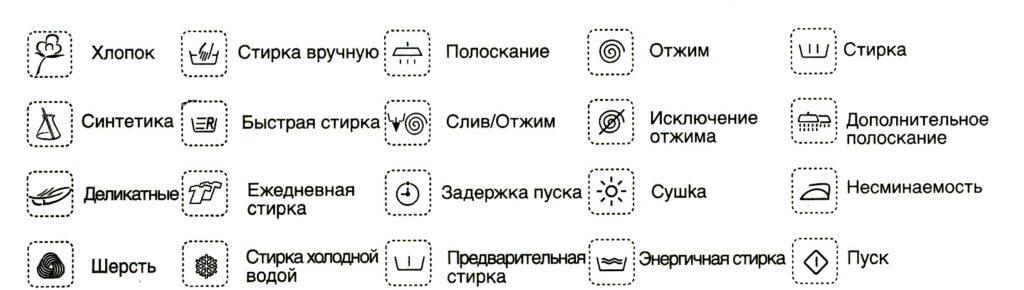 функции и программы