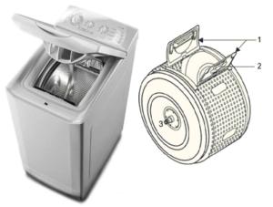 Заклинило барабан в стиральной машине с вертикальной загрузкой