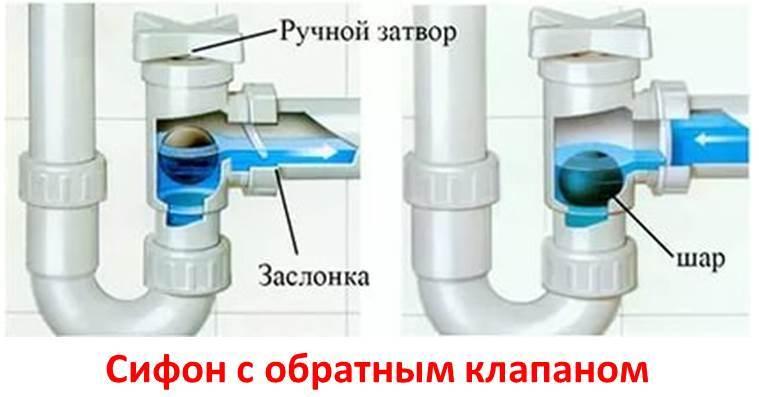 сифон с обратным клапаном