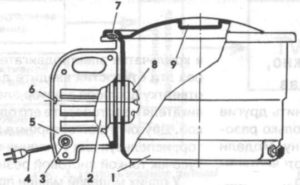 устройство стиралки Малютка