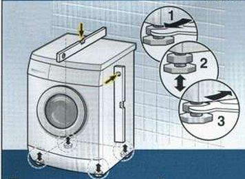 установка стиралки по уровню