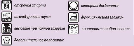 дополнительные значки