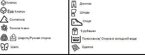 программы стирки в значках