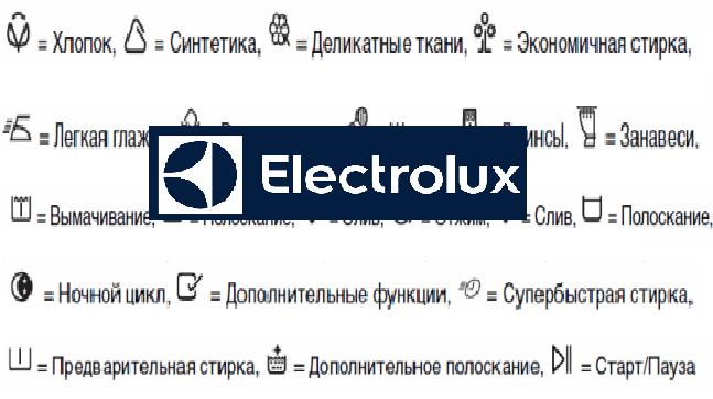 Маркировка стиральных машин Electrolux