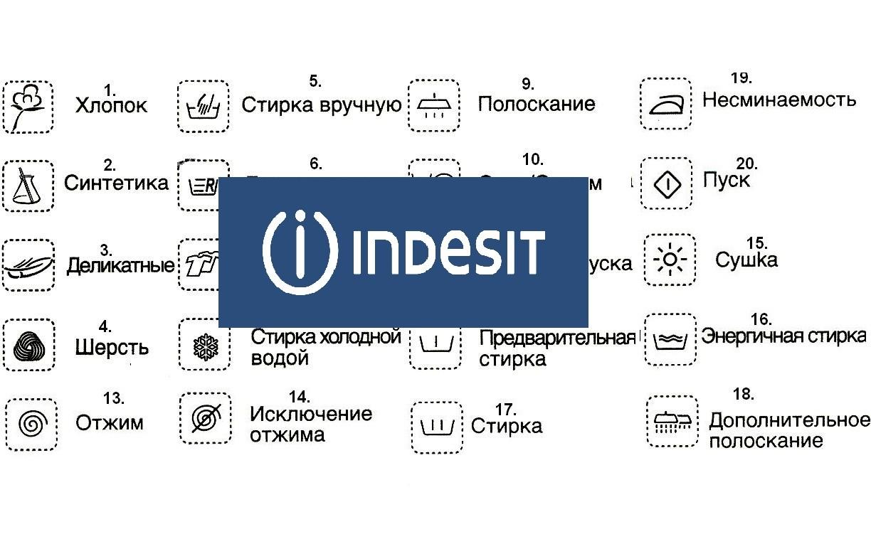 Обозначения на стиральной машине Индезит