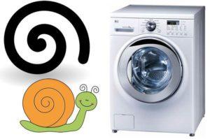 Знак отжима на стиральной машине