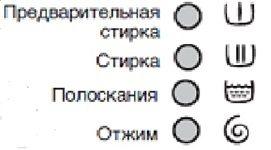 основные значки