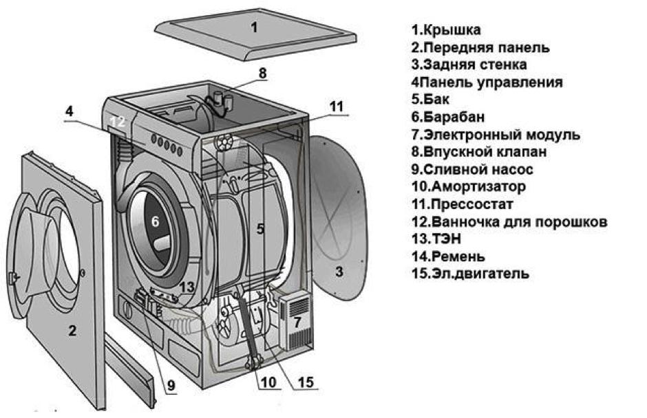 схема стиральной машины Самсунг