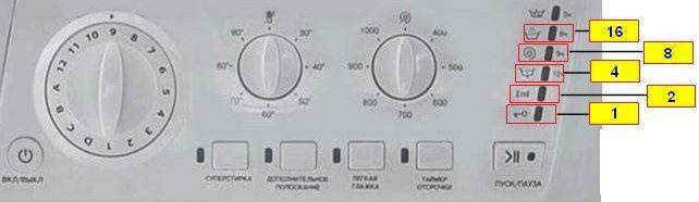 коды ошибок на стиральной машине Аристон без дисплея