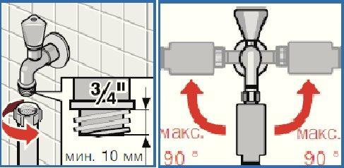 подключение стиральной машинки к водопроводу