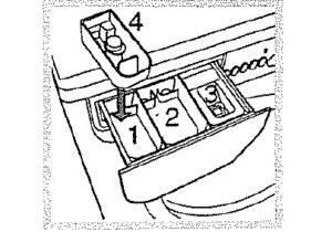 Стиральная машина Индезит WISL 103