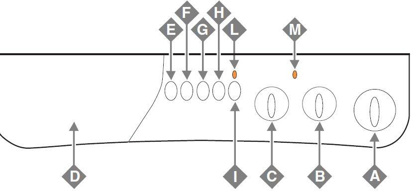 схема управляющей панели
