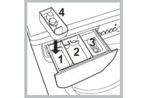 устройство диспенсера стиралки