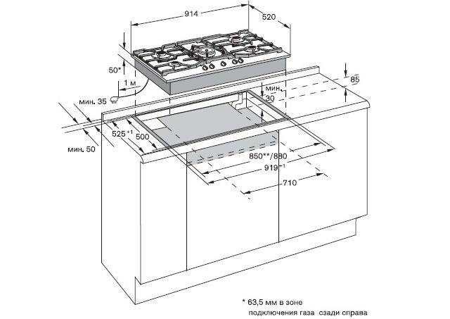 чертеж места установки газовой панели над посудомойкой
