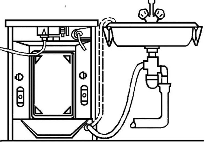 схема подключения посудомойки к сифону