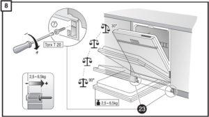 Как отрегулировать двери посудомоечной машины